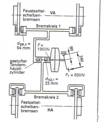 Skizze für die Bremse - (KFZ mathe, Mathe für Bremsen, Berechnung einer Bremse)