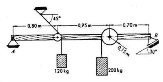 Berechnung auflagerreaktion mechanik maschinenbau statik for Auflagerberechnung beispiel