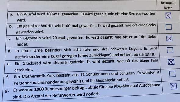 Bernoulli Kette Experimente?