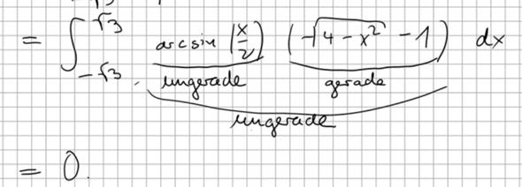 Bestimmtes Integral mit arcsin(x/2) ohne integrieren berechnen?