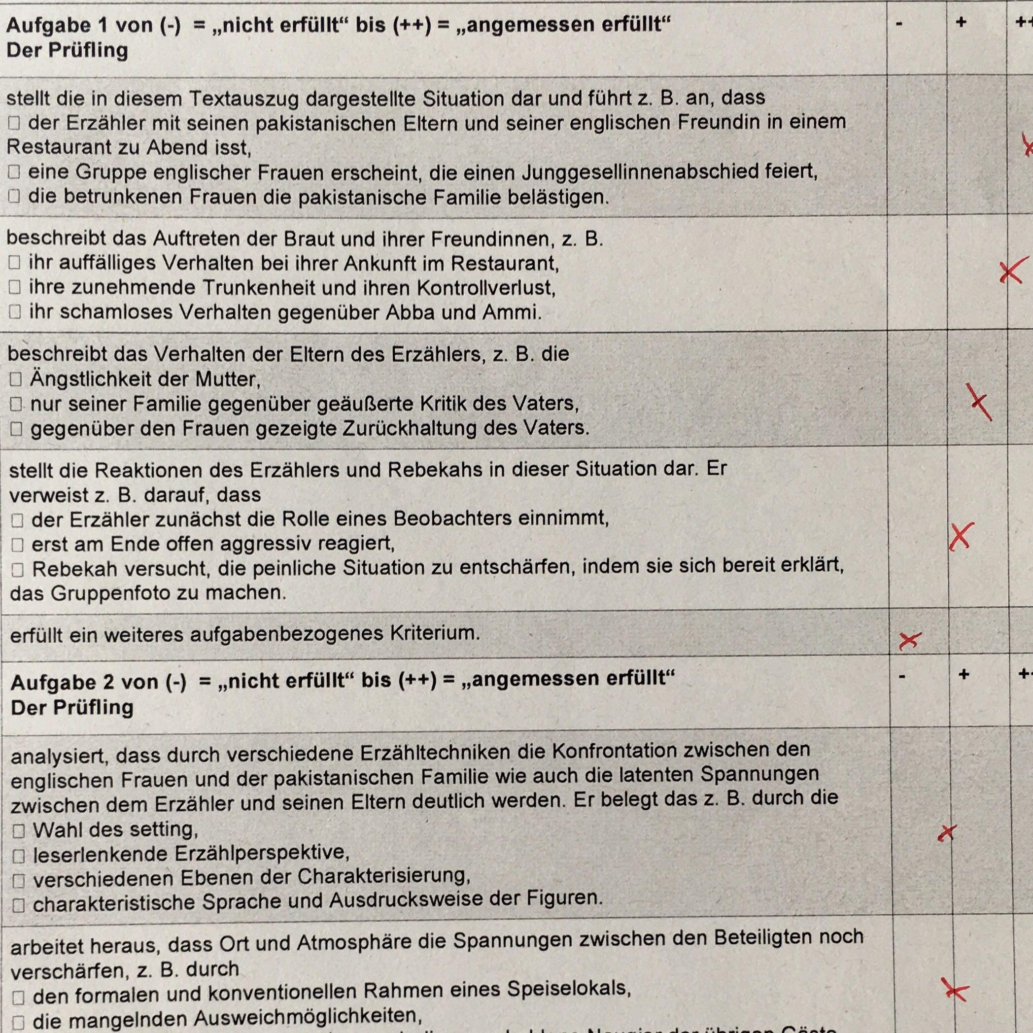 Enchanting Kleine Gruppe Bewertungsformular Motif - FORTSETZUNG ...