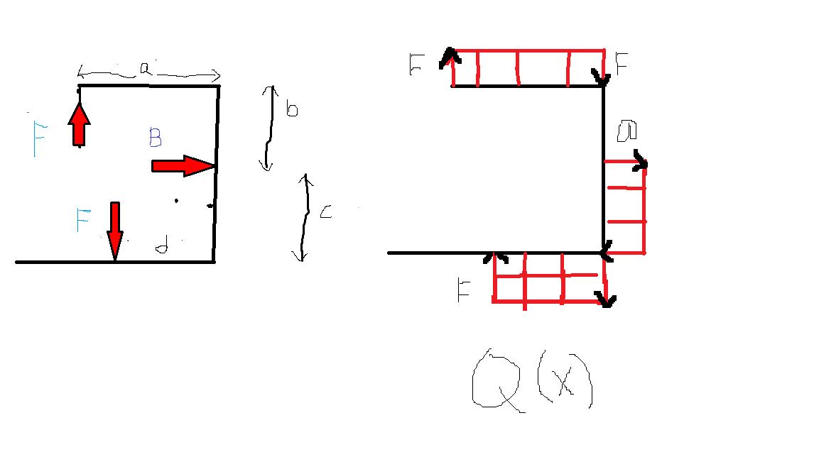 Biegemomentverlauf statik technische mechanik for Statik balken berechnen