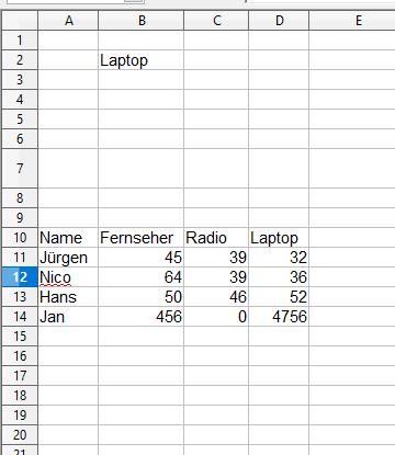 Bin ich zu blöd für Open Office Excel?