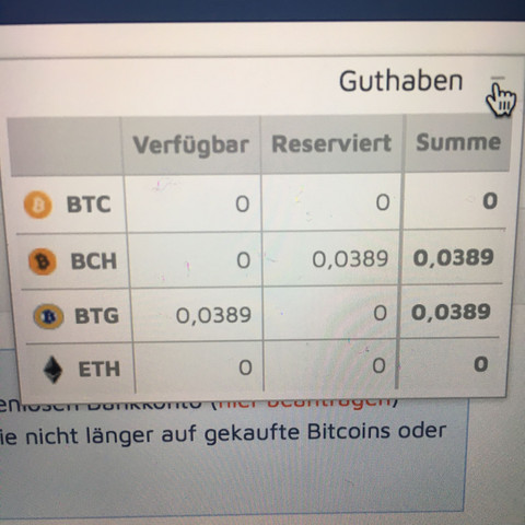 Besitze ich bitcoins cynthia bettinger md