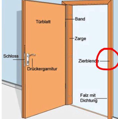 Bildlich gesehen Objekttür rot Einkreisung Schaden - (Technik, Tiere, Blender)