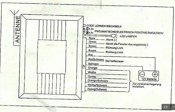 Anleitung - (Technik, Elektronik, Kabel)