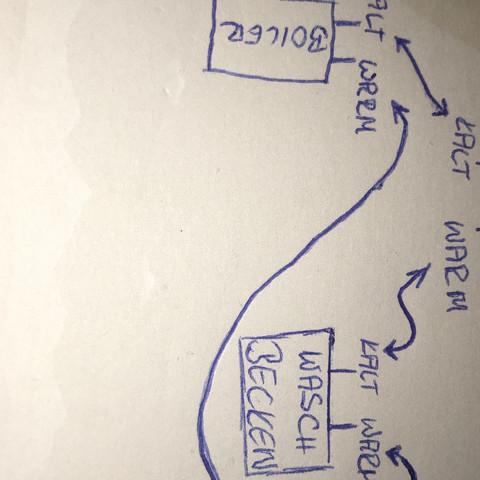 Beispiel - (Wasser, anschließen, Boiler)