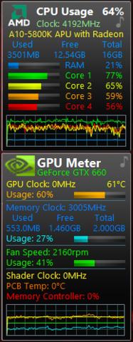 Die Monitore für CPU und Graka - (Computer, Computerspiele, Grafikkarte)