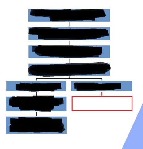 Bild - (Computer, Programm, Powerpoint)
