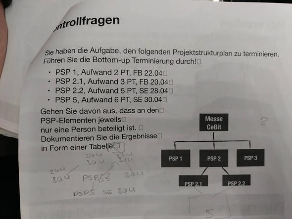 Bottom-up Terminierung - (SAP, Projektmanagement)