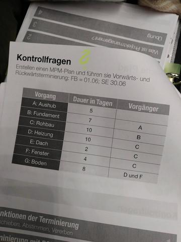 MPM-Plan - (SAP, Projektmanagement)
