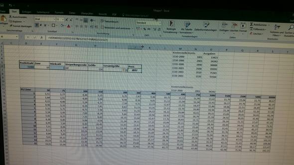 Die Excel Tabelle - (Windows, Excel)