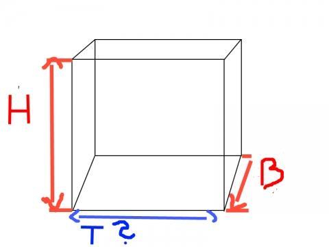 Was ist der Unterschied zwischen einer Höhe und einer Tiefe