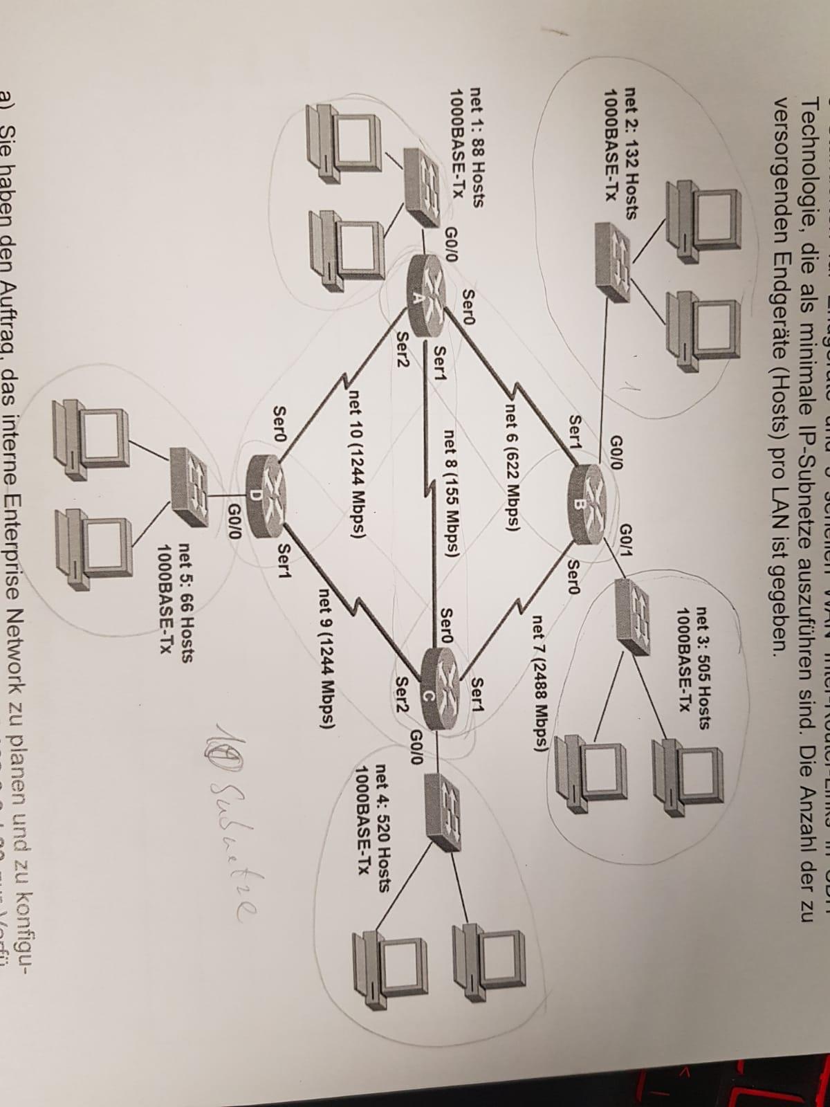 broadcast und ip adresse mit host berechnen computer