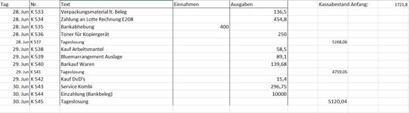 Kassabuch - (Wirtschaft, Buchhaltung, Rechnungswesen)