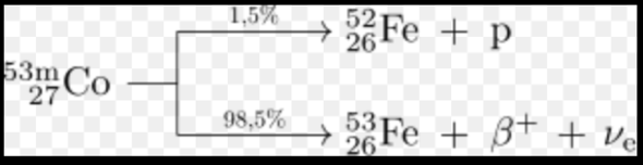 Protonenemission - (Schule, Studium, Physik)