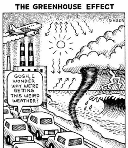 Cartoon Analyse Schreiben Schule Englisch Karikatur