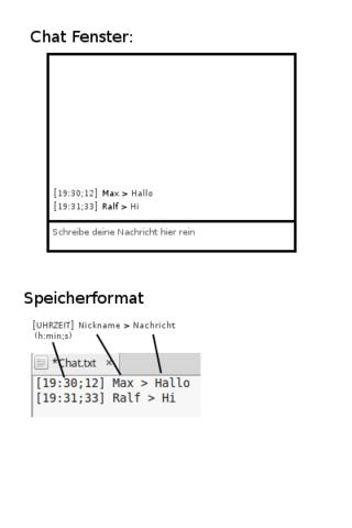 Chatfenster und -speicherformat - (online, Chat, html)