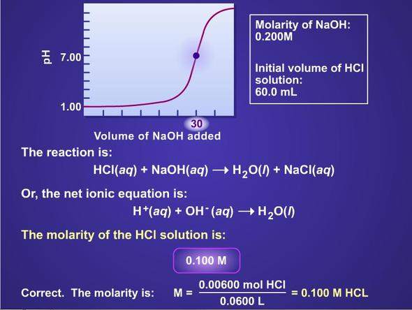 Titration - (Chemie, Titration)