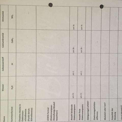 Chemie Arbeitsblatt Hilfe benötigt? (Schule, Atom, Bindung)