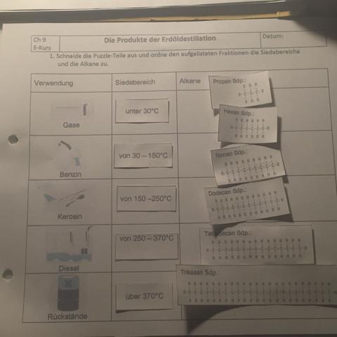 Chemie Aufgabe. Welche alkane gehören du welcher Fraktion?