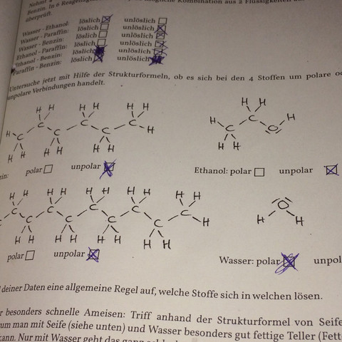 Chemie die Lösung aller Probleme? (Schule)