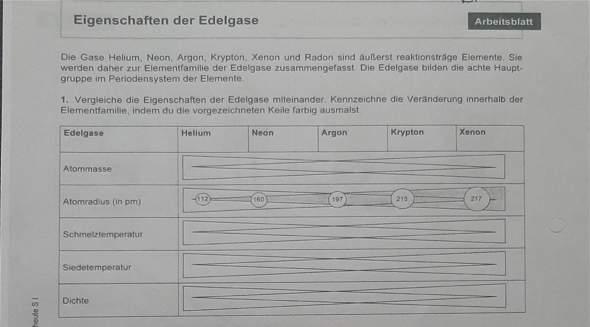 """Chemie """"Eigenschaften der Edelgase"""" Arbeitsblatt?"""