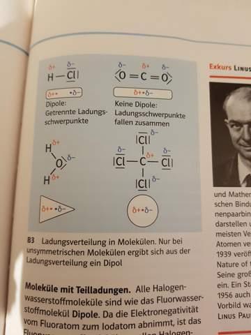Chemie: Elektronegativität und Dipole?