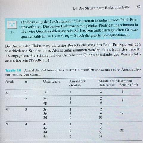 Chemie Orbitalmodell Unterschalen?