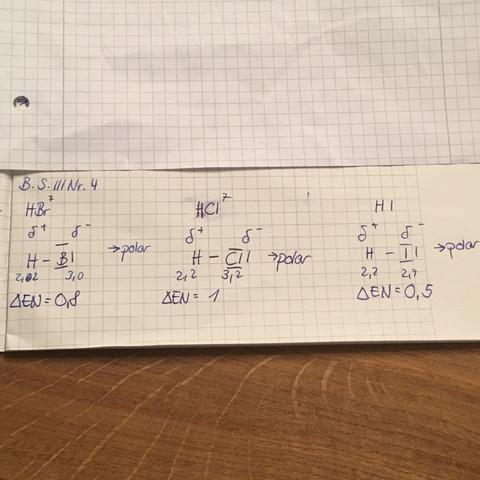 Die 3 Moleküle, die nach steigender Polarität der Bindung geordnet werden sollen - (Chemie, Polarität)