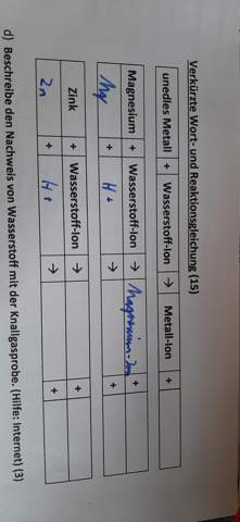 Chemie unendle metalle+ Wasserstoff--> metallion+...?