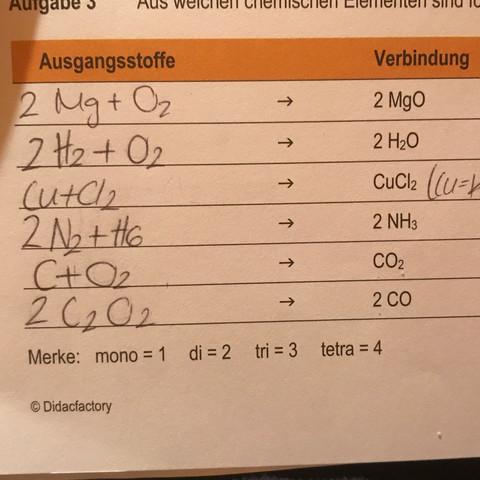Exelent Wortgleichungen Arbeitsblatt Chemie Picture Collection ...