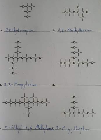 Chemiee?