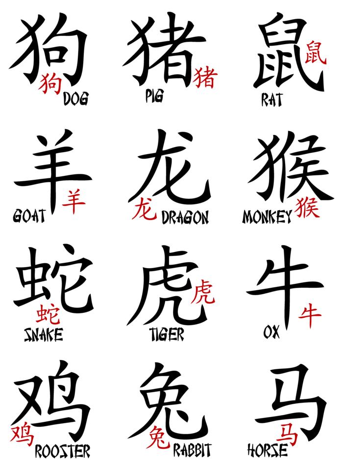 Schütze auf Chinesisch
