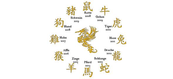 Chinesische Horoskope welche? (Tattoo, chinesisch)