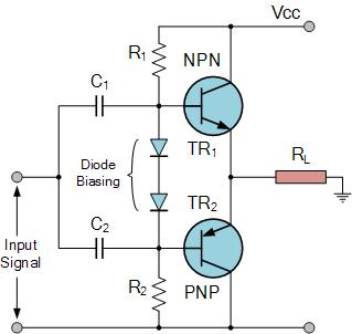 Best Oscilloscope For Car Audio