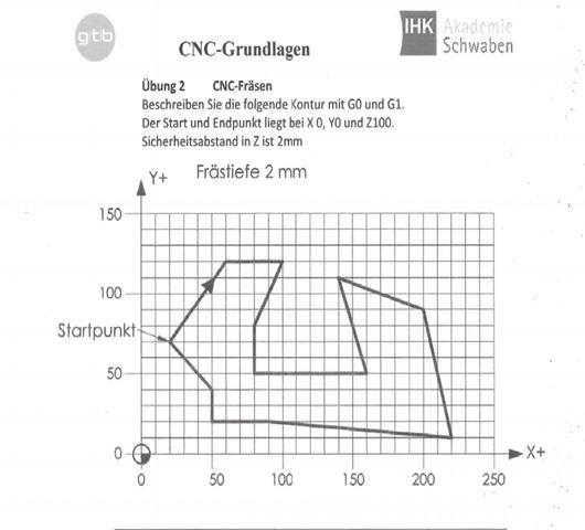 CNC Kontur Aufgabe,hat wer eine Ahnung?