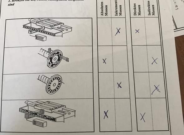 CNC Technische Frage?