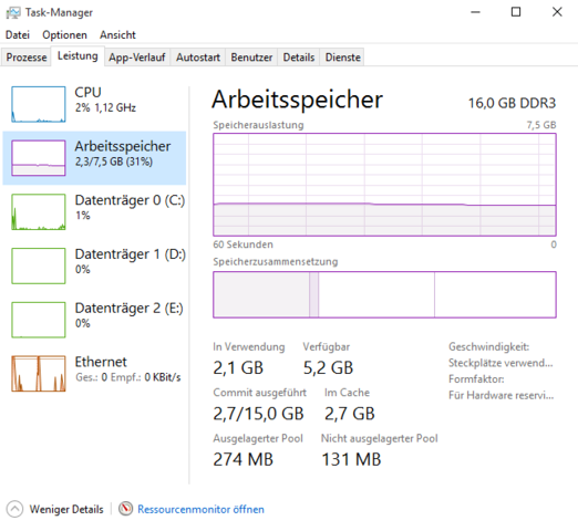 Taskmanager Screenshot - (Computer, PC, RAM)