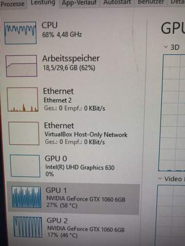 Computer verbraucht unnötig Resourcen wenn AFK?