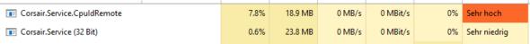 Corsair.Service braucht 8% eines i9 9900k?