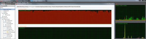idle auslastung Anzeige (in kill switch) - (Software, Hardware, Windows 7)
