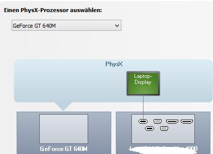 DANKE  - (Grafikkarte, cpu, Nvidia)