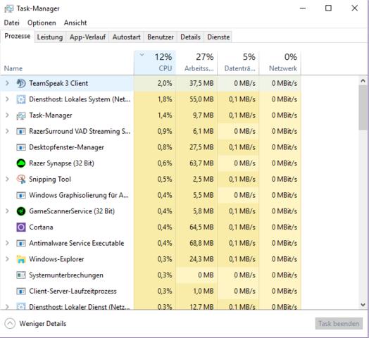 CPU - (Computer, PC, Technik)