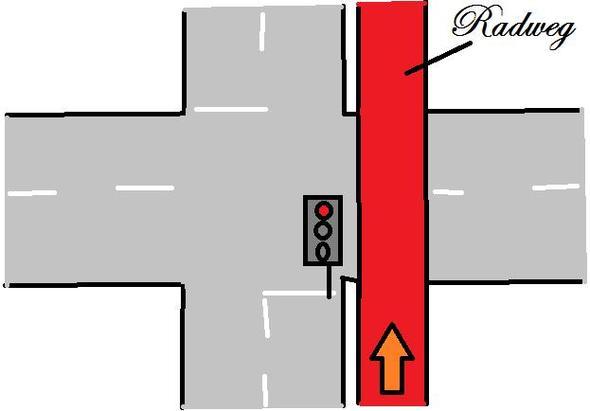 darf ich mit dem fahrrad auf dem radweg ber die kreuzung fahren wenn die autos rot haben. Black Bedroom Furniture Sets. Home Design Ideas