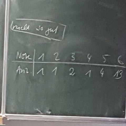 Bild Nr. 1  - (Schule, lernen, Noten)