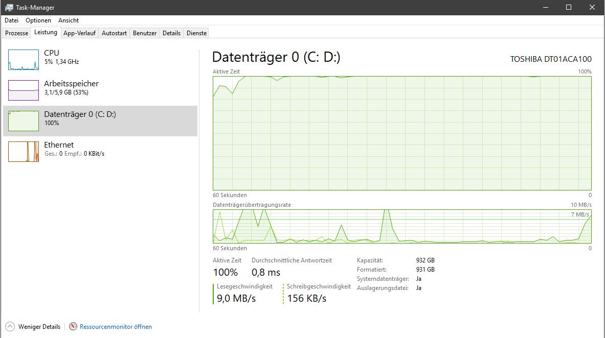 Datenträger 100 Auslastung Windows 10 Fix