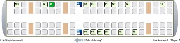 Sitzplatzreservierung Fahrtrichtung