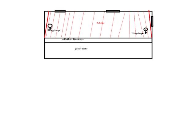 Deckenspots auf die Decke - keine Einbauspots (Elektrik, Licht, Lampe)