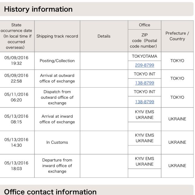 Departure From Inward Office Of Exchange? (Post, Japan, EMS